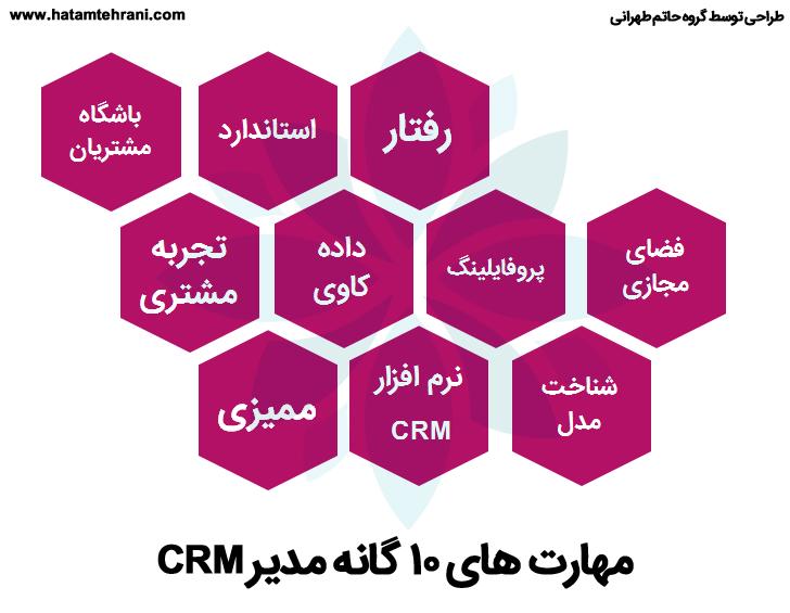 مدیر crm